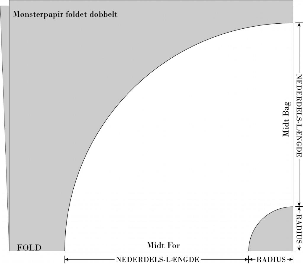Halv_sol_mønster